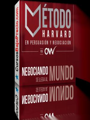 Metodo Harvard